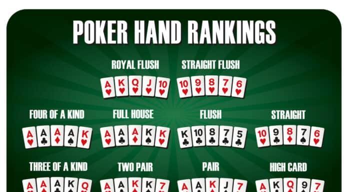Rangering af pokerhænder